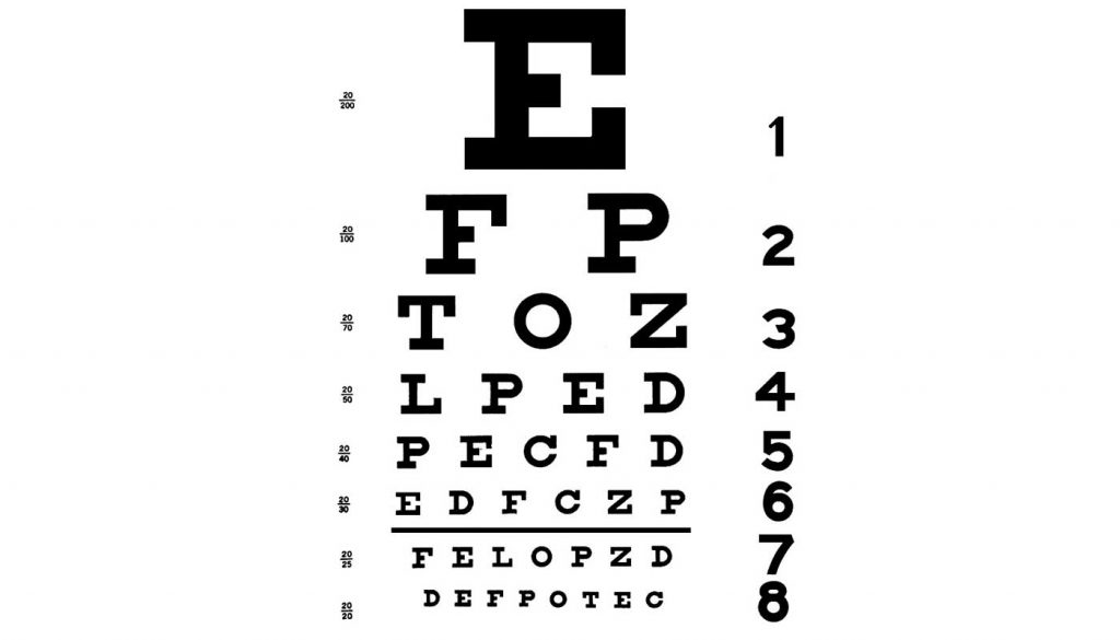 Un examen gratuit de votre vue